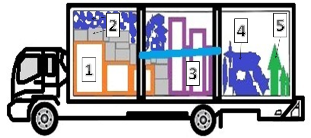 plan de chargement d 39 un camion de d m nagement comment tre efficace. Black Bedroom Furniture Sets. Home Design Ideas